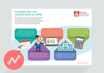 [Infográfico] Estratégias para a Auditoria Eficaz