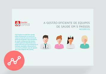 [Infográfico] A gestão eficiente de equipes de saúde em 5 passos
